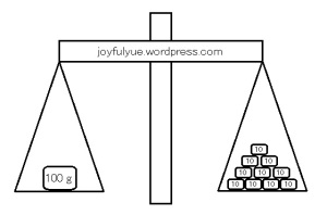 joyfulyue.wordpress.com_weight