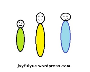 joyfulyue.wordpress.com_idiom