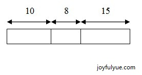 joyfulyue.com_model-method_Maths