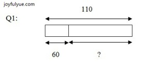 joyfulyue.com_Maths_Bar-modelling
