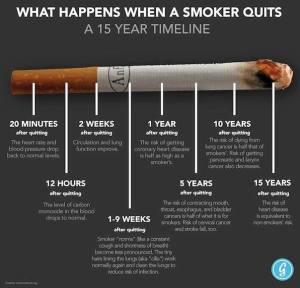 joyfulyue.com_writing101_anti-smoking